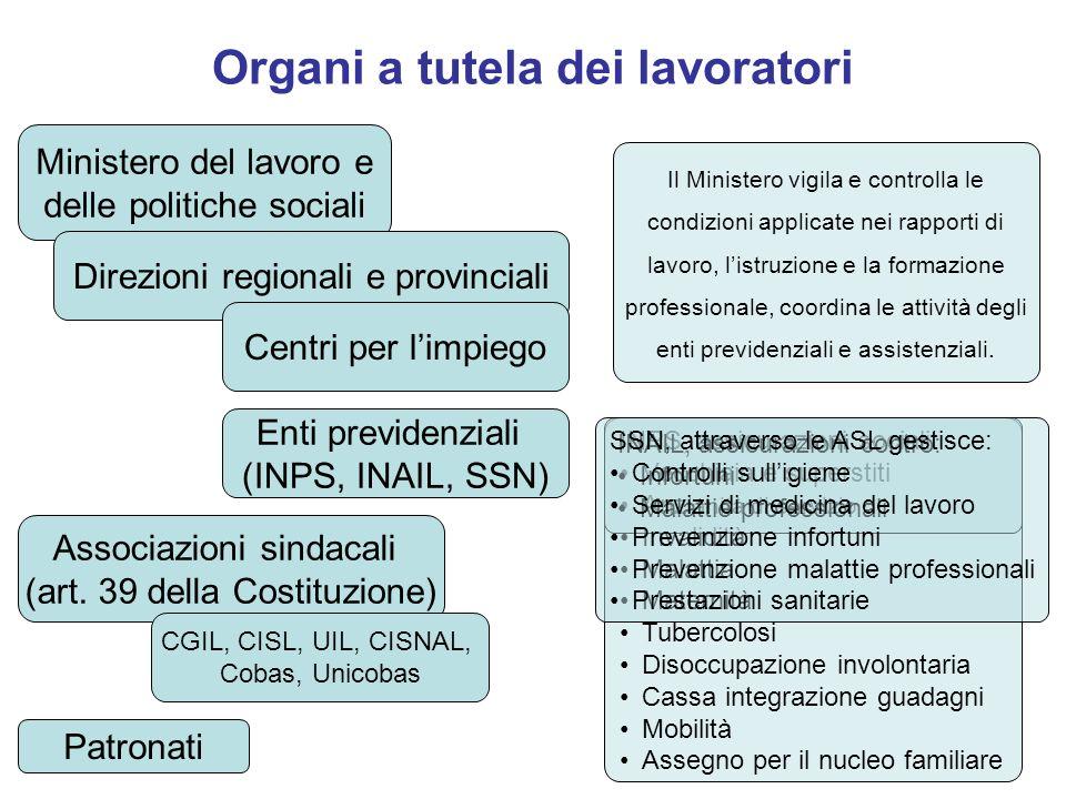 Organi a tutela dei lavoratori Ministero del lavoro e delle politiche sociali Direzioni regionali e provinciali Centri per limpiego Enti previdenziali
