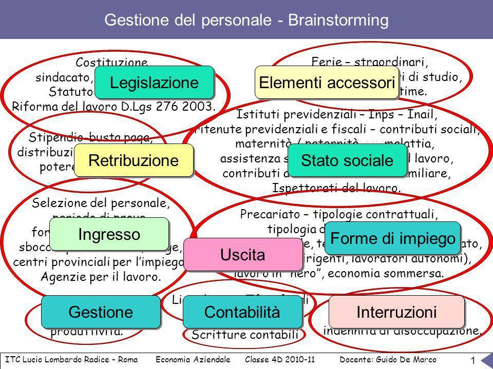 ITC Lucio Lombardo Radice - Roma Economia Aziendale Classe 4D 2010-11 Docente: Guido De Marco 1 Gestione del personale - Brainstorming Scritture contabili Stipendio-busta paga, distribuzione del reddito, potere dacquisto.