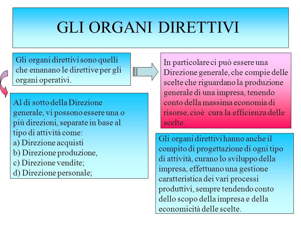 Al di sotto della Direzione generale, vi possono essere una o più direzioni, separate in base al tipo di attività come: a) Direzione acquisti b) Direz