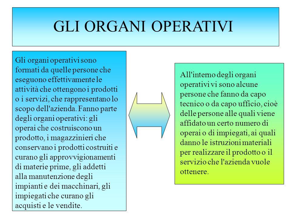 GLI ORGANI OPERATIVI Gli organi operativi sono formati da quelle persone che eseguono effettivamente le attività che ottengono i prodotti o i servizi,