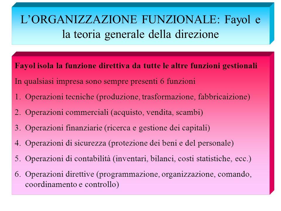 LORGANIZZAZIONE FUNZIONALE: Fayol e la teoria generale della direzione Fayol isola la funzione direttiva da tutte le altre funzioni gestionali In qual