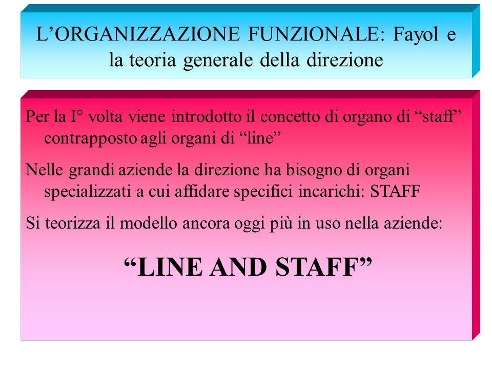 LORGANIZZAZIONE FUNZIONALE: Fayol e la teoria generale della direzione Per la I° volta viene introdotto il concetto di organo di staff contrapposto ag