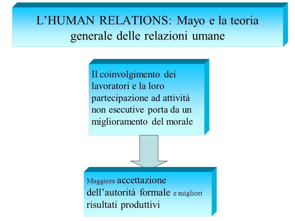 LHUMAN RELATIONS: Mayo e la teoria generale delle relazioni umane Il coinvolgimento dei lavoratori e la loro partecipazione ad attività non esecutive