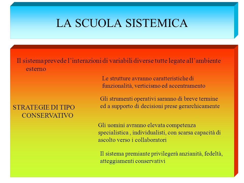LA SCUOLA SISTEMICA Il sistema prevede linterazioni di variabili diverse tutte legate allambiente esterno STRATEGIE DI TIPO CONSERVATIVO Le strutture