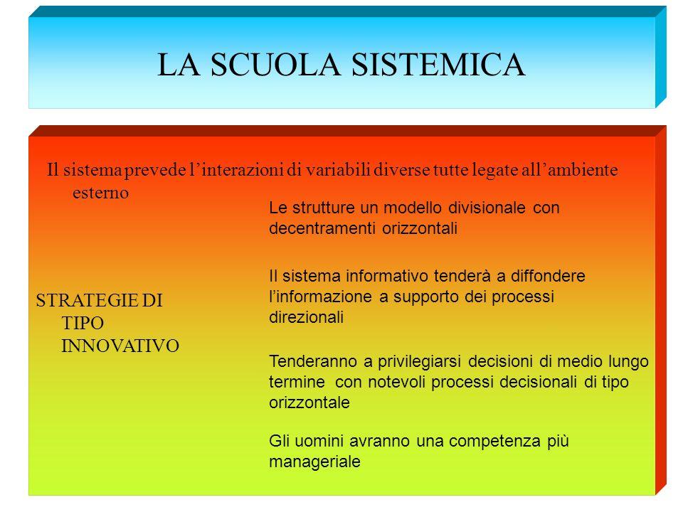 LA SCUOLA SISTEMICA Il sistema prevede linterazioni di variabili diverse tutte legate allambiente esterno STRATEGIE DI TIPO INNOVATIVO Le strutture un