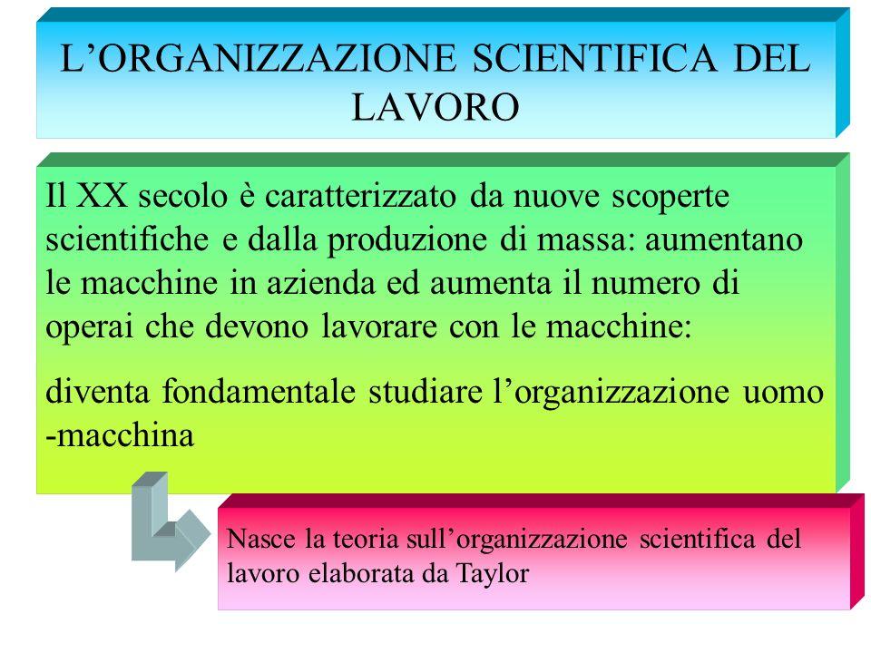 LORGANIZZAZIONE SCIENTIFICA DEL LAVORO Il XX secolo è caratterizzato da nuove scoperte scientifiche e dalla produzione di massa: aumentano le macchine