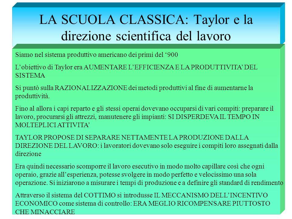 LA SCUOLA CLASSICA: Taylor e la direzione scientifica del lavoro Siamo nel sistema produttivo americano dei primi del 900 Lobiettivo di Taylor era AUM