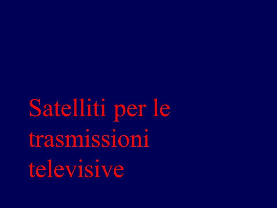 Satelliti per le trasmissioni televisive