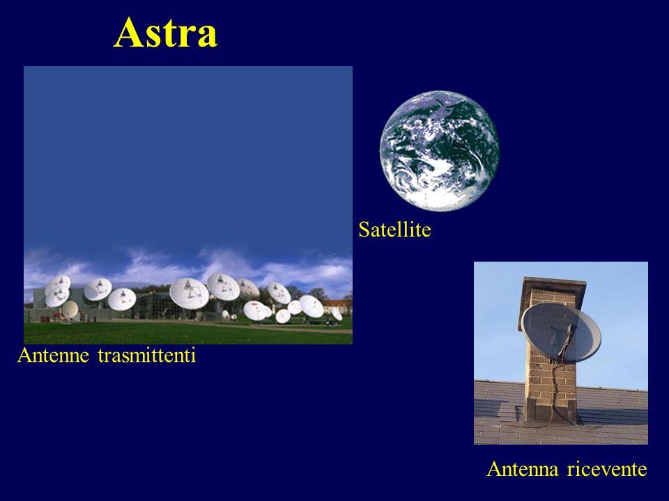 Astra Antenne trasmittenti Satellite Antenna ricevente
