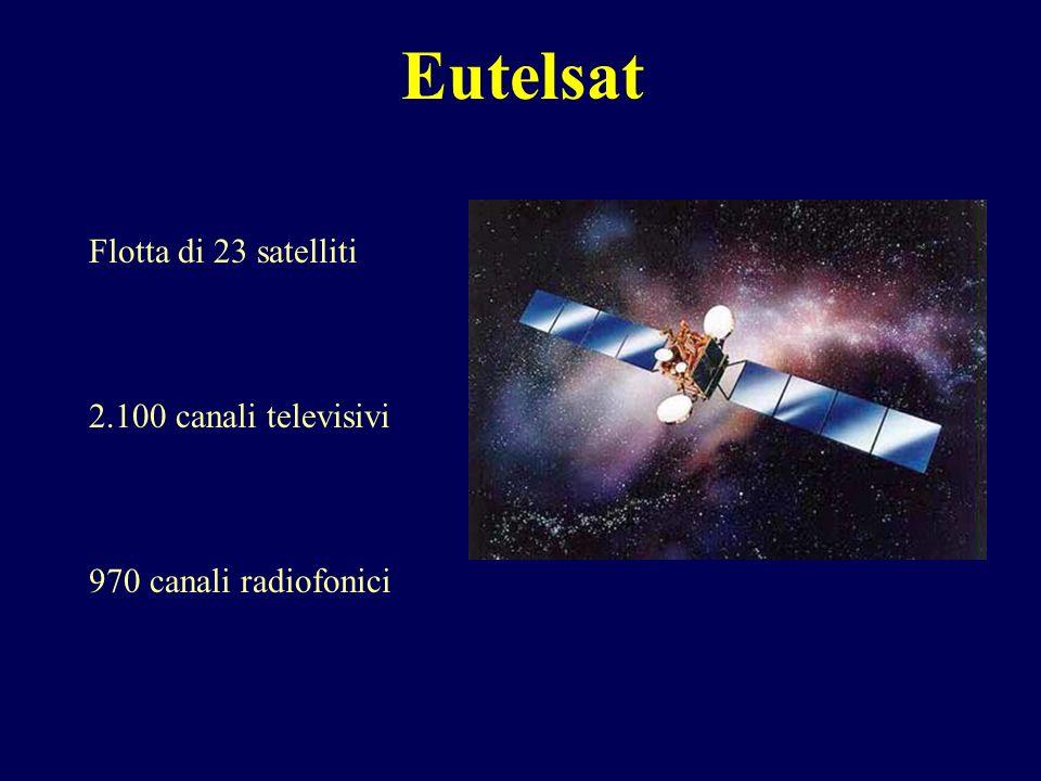 Eutelsat Flotta di 23 satelliti 2.100 canali televisivi 970 canali radiofonici