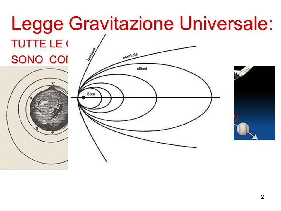 Velocità satellite: 3