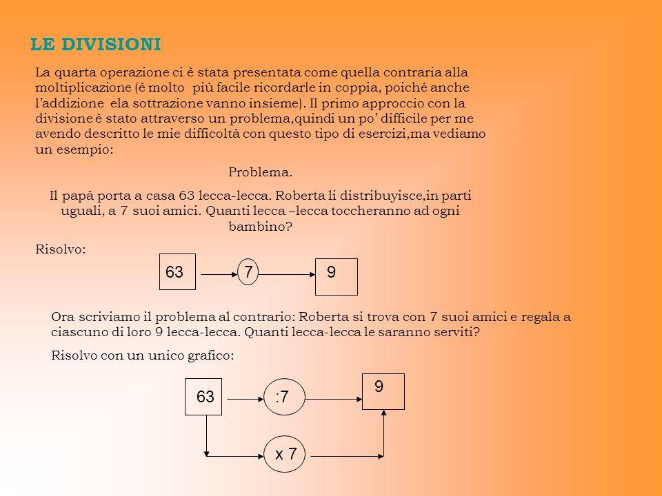 LE DIVISIONI La quarta operazione ci è stata presentata come quella contraria alla moltiplicazione (è molto più facile ricordarle in coppia, poiché an