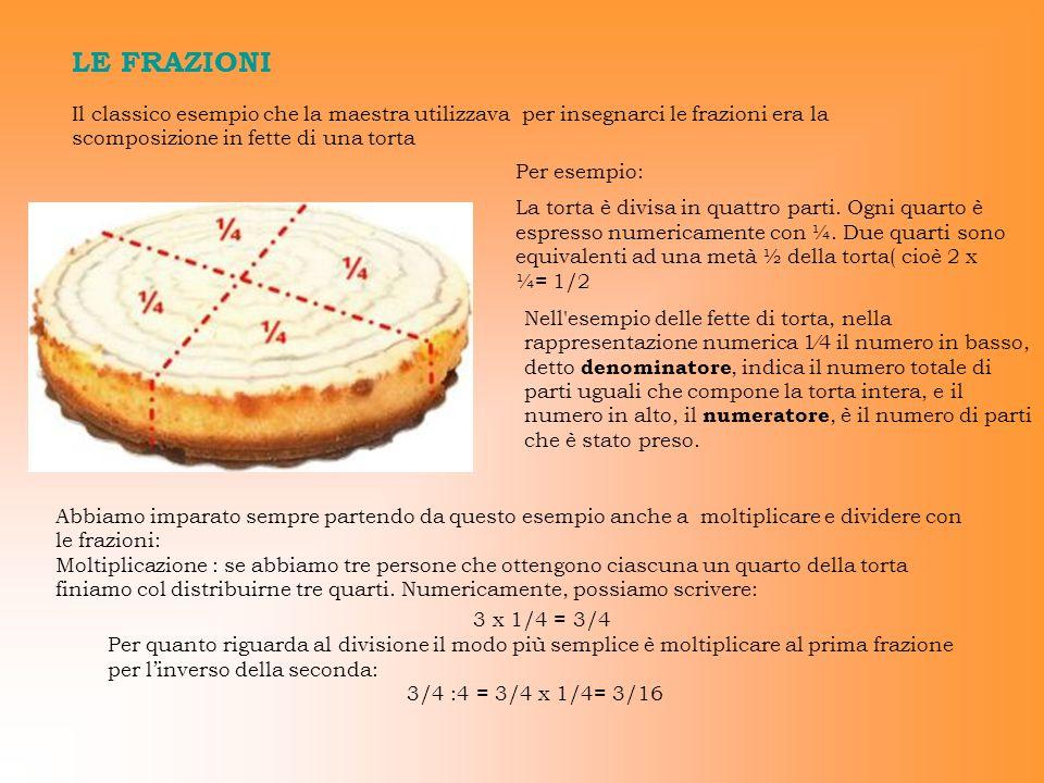 LE FRAZIONI Per esempio: La torta è divisa in quattro parti. Ogni quarto è espresso numericamente con ¼. Due quarti sono equivalenti ad una metà ½ del