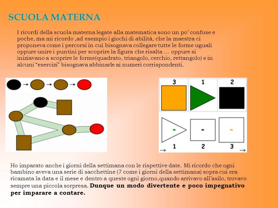 LE MOLTIPLICAZIONI Attraverso numerose esperienze come le tabelle a doppia entrata, la maestra ci ha spiegato la terza operazione: la moltiplicazione.