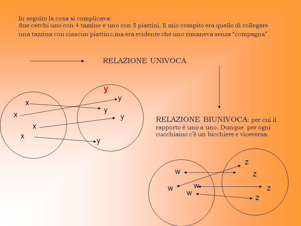 LE DIVISIONI La quarta operazione ci è stata presentata come quella contraria alla moltiplicazione (è molto più facile ricordarle in coppia, poiché anche laddizione ela sottrazione vanno insieme).