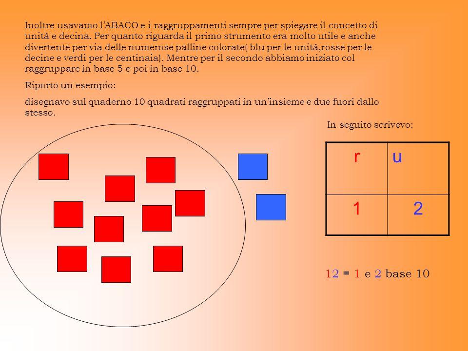 Inoltre usavamo lABACO e i raggruppamenti sempre per spiegare il concetto di unità e decina. Per quanto riguarda il primo strumento era molto utile e