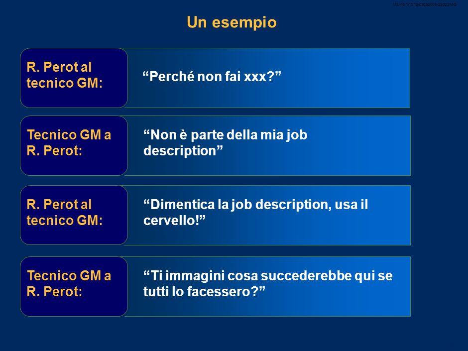 MIL-15.1/13.12-02052008-23022/MG 27 Fabbriche di eccellenza: le imprese che vincono la guerra per i talenti Top management ossessionato dal pensiero d