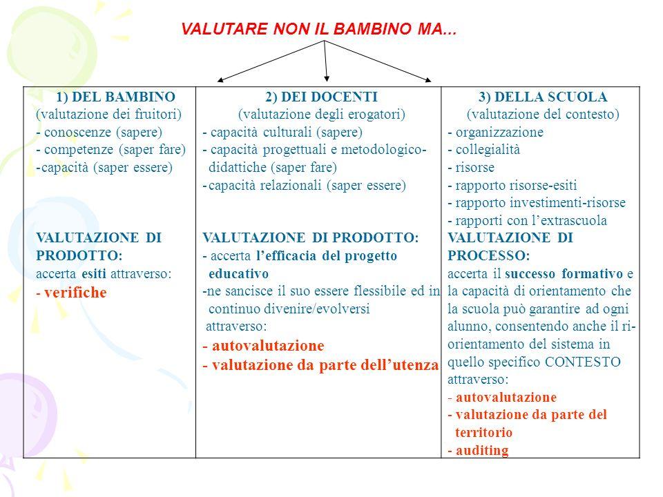VALUTARE NON IL BAMBINO MA...