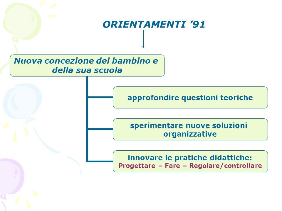 consapevole ricerca della qualità: 1.superamento di desueti atteggiamenti di autoreferenzialità 2.