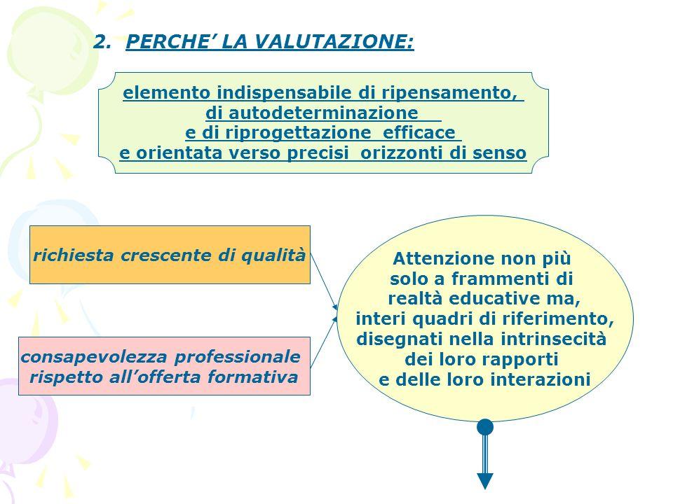 2. PERCHE LA VALUTAZIONE: richiesta crescente di qualità consapevolezza professionale rispetto allofferta formativa elemento indispensabile di ripensa