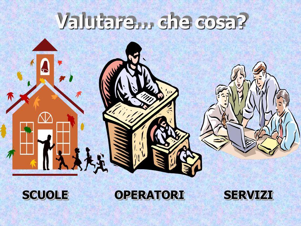 ValutareValutare … come?come? Monitoraggio Testing ControlloControllo RiflessioneRiflessione