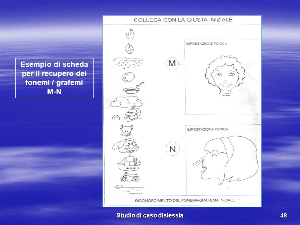 Studio di caso dislessia48 Esempio di scheda per il recupero dei fonemi / grafemi M-N
