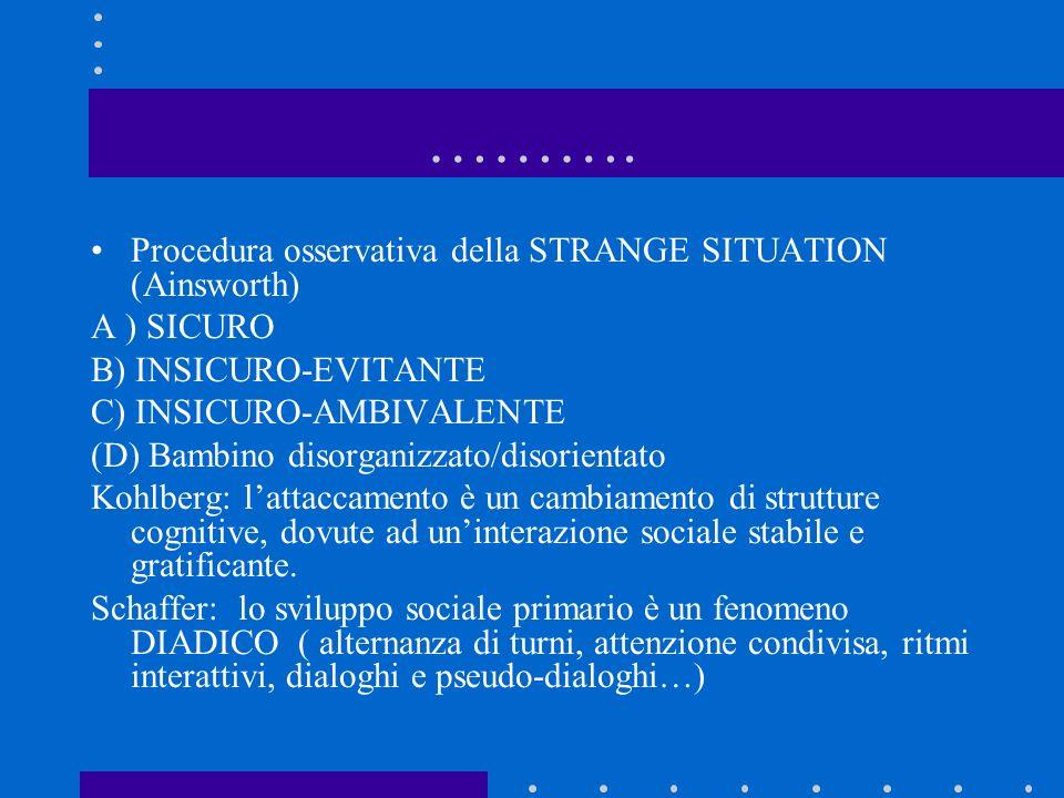 ………. Procedura osservativa della STRANGE SITUATION (Ainsworth) A ) SICURO B) INSICURO-EVITANTE C) INSICURO-AMBIVALENTE (D) Bambino disorganizzato/diso