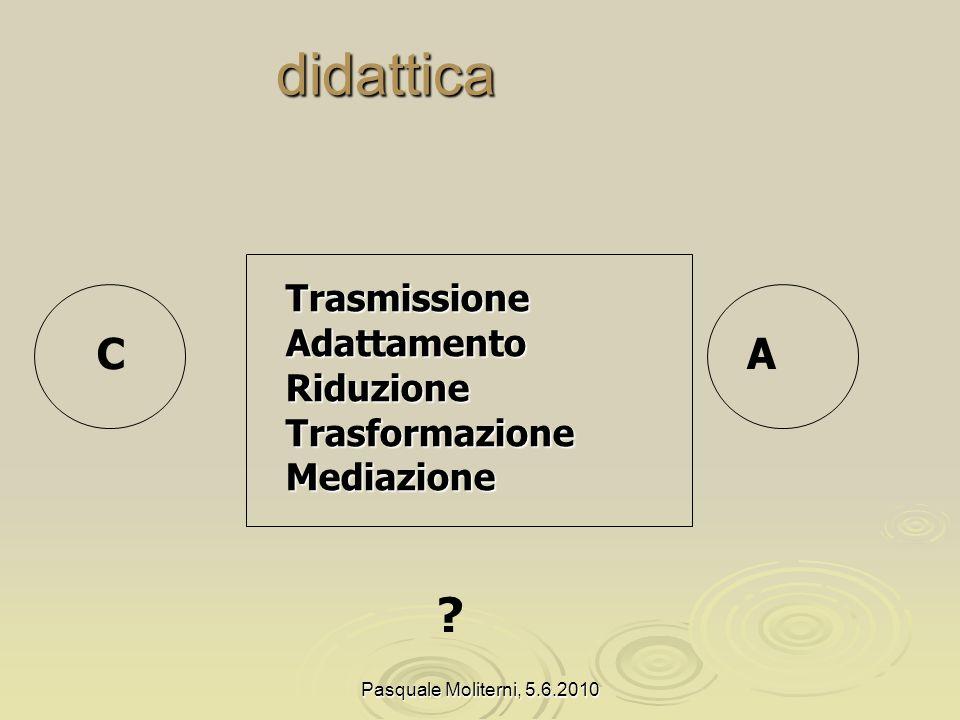 Pasquale Moliterni, 5.6.2010didattica CA TrasmissioneAdattamentoRiduzioneTrasformazioneMediazione ?