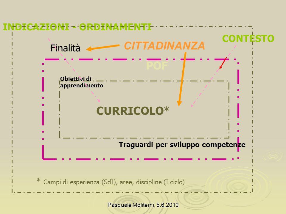 Pasquale Moliterni, 5.6.2010 CURRICOLO* POF Traguardi per sviluppo competenze * Campi di esperienza (SdI), aree, discipline (I ciclo) Finalità Obiettivi di apprendimento INDICAZIONI - ORDINAMENTI CONTESTO CITTADINANZA
