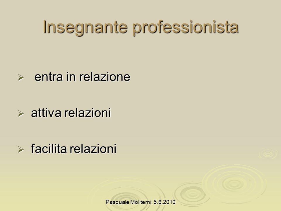 Pasquale Moliterni, 5.6.2010 Curricolo * Alfabetizzazione strumentale (linguaggi discipline) Alfabetizzazione culturale e sociale SdI: campi di esperienza S.