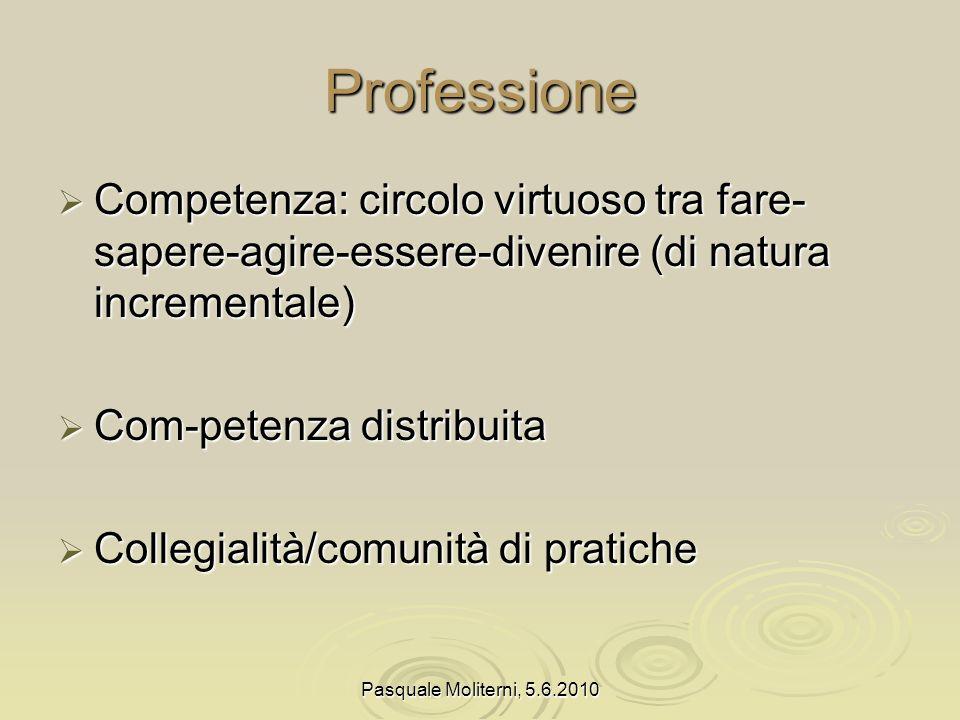 Pasquale Moliterni, 5.6.2010 Insegnante (e scuola): Risponde/corrisponde ai S.E.N.