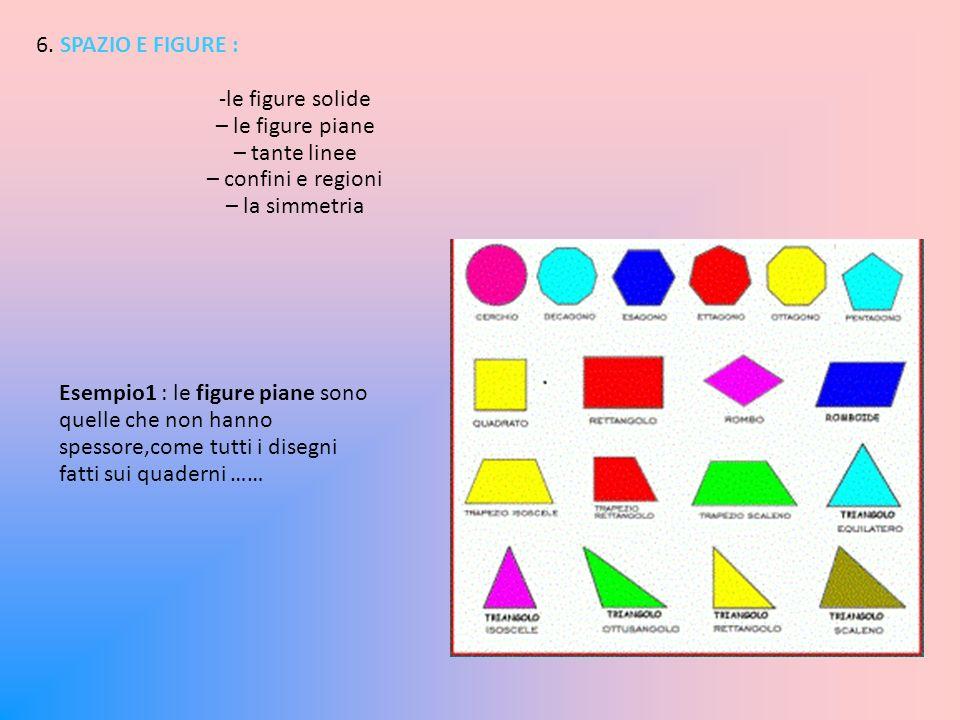 Esempio 2: le figure solide sono quelle che hanno spessore,come i pennarelli, lastuccio, la lavagna, il banco … Alla fine di tutto il capitoletto cè la sezione dedicata alla verifica degli argomenti affrontati.