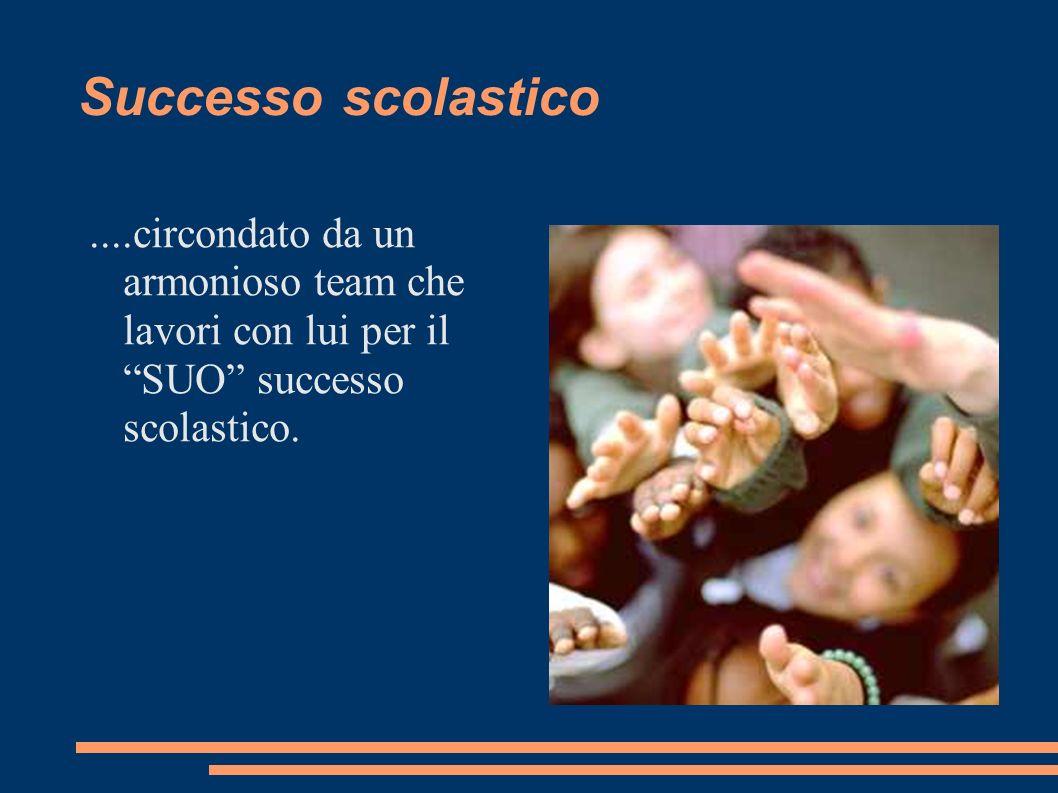 Successo scolastico....circondato da un armonioso team che lavori con lui per il SUO successo scolastico.