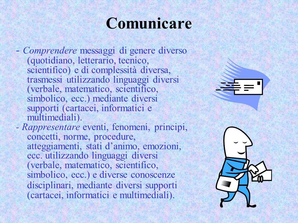Comunicare - Comprendere messaggi di genere diverso (quotidiano, letterario, tecnico, scientifico) e di complessità diversa, trasmessi utilizzando lin
