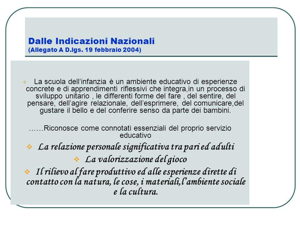 Dalle Indicazioni Nazionali (Allegato A D.lgs. 19 febbraio 2004) La scuola dellinfanzia è un ambiente educativo di esperienze concrete e di apprendime