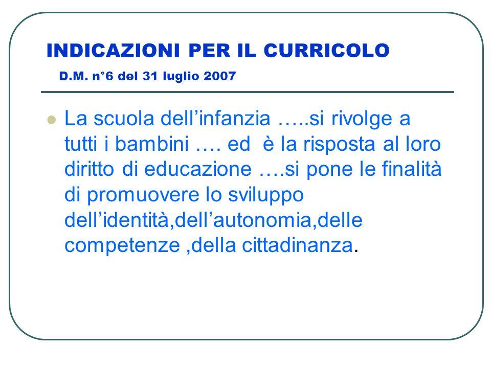 INDICAZIONI PER IL CURRICOLO D.M. n°6 del 31 luglio 2007 La scuola dellinfanzia …..si rivolge a tutti i bambini …. ed è la risposta al loro diritto di