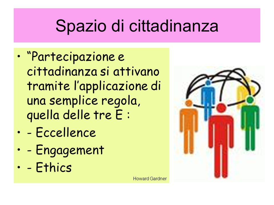 Spazio di cittadinanza Partecipazione e cittadinanza si attivano tramite lapplicazione di una semplice regola, quella delle tre E : - Eccellence - Engagement - Ethics Howard Gardner