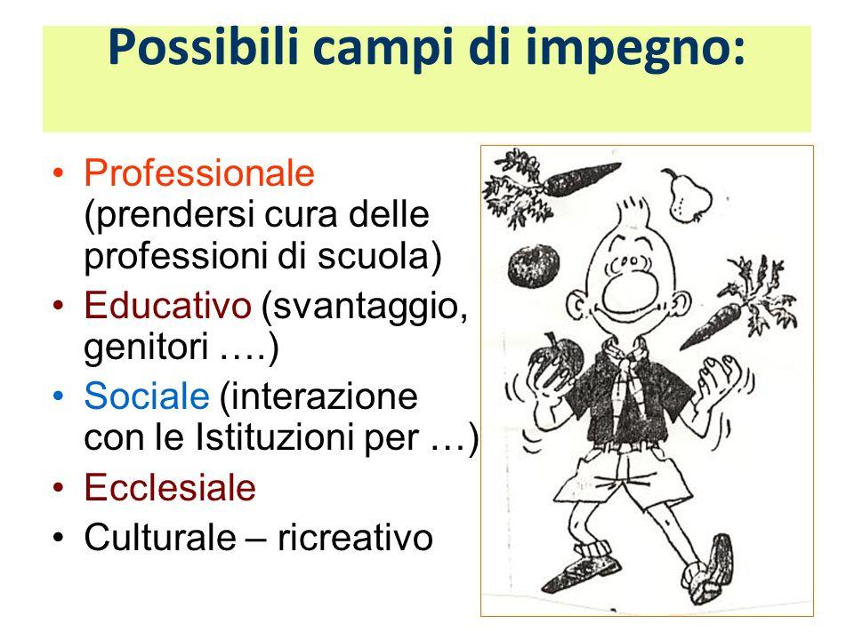 Possibili campi di impegno: Professionale (prendersi cura delle professioni di scuola) Educativo (svantaggio, genitori ….) Sociale (interazione con le Istituzioni per …) Ecclesiale Culturale – ricreativo