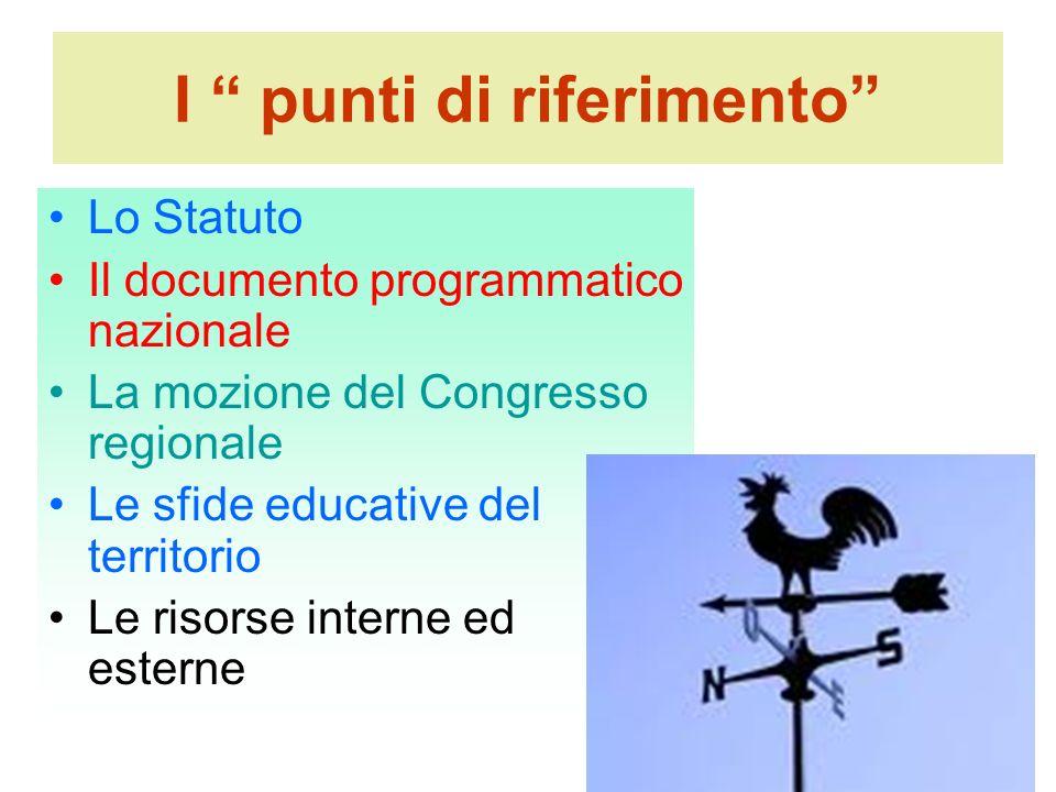 I punti di riferimento Lo Statuto Il documento programmatico nazionale La mozione del Congresso regionale Le sfide educative del territorio Le risorse interne ed esterne