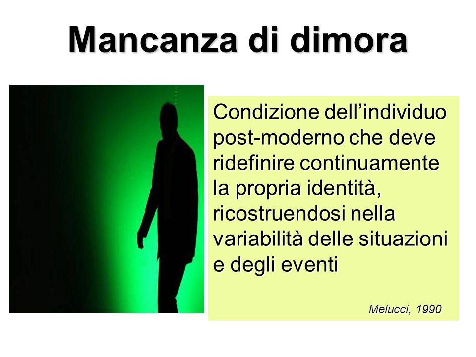 Mancanza di dimora Condizione dellindividuo post-moderno che deve ridefinire continuamente la propria identità, ricostruendosi nella variabilità delle situazioni e degli eventi Melucci, 1990 Melucci, 1990