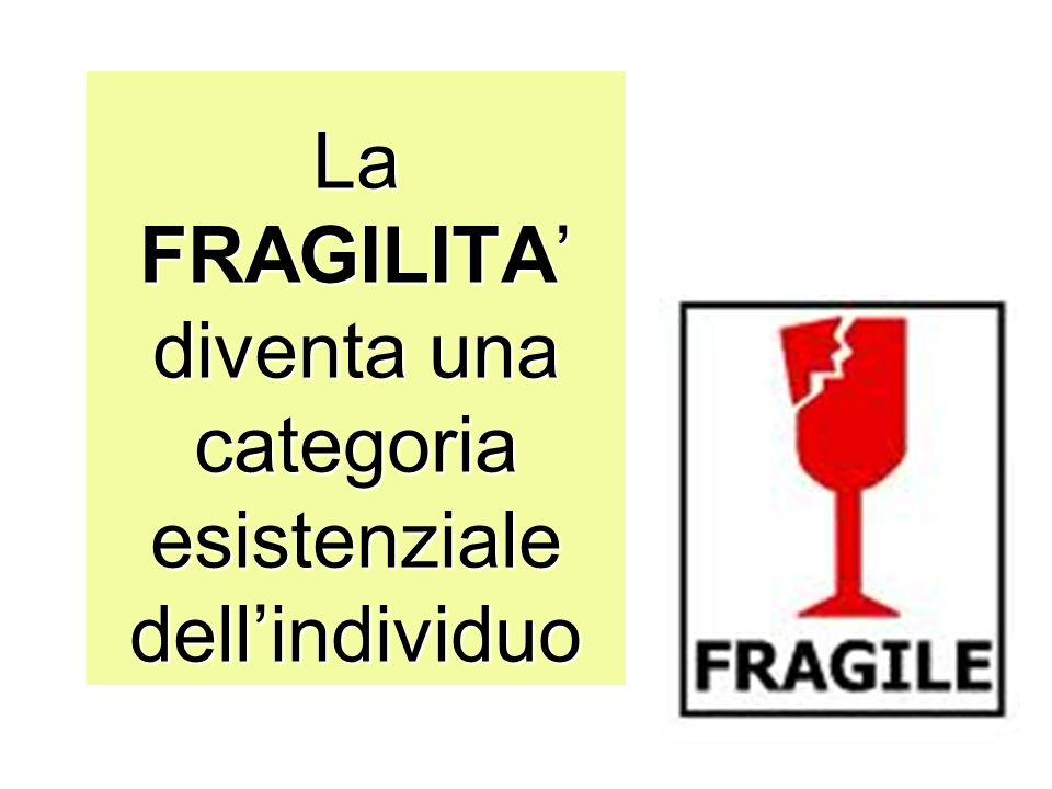 La FRAGILITA diventa una categoria esistenziale dellindividuo