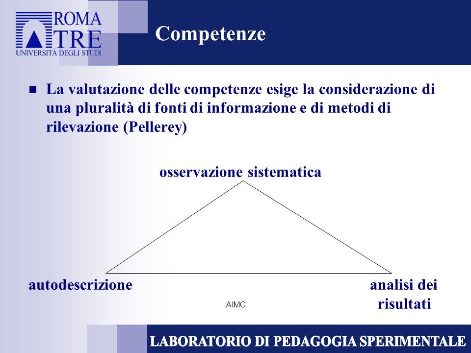 AIMC Competenze La valutazione delle competenze esige la considerazione di una pluralità di fonti di informazione e di metodi di rilevazione (Pellerey) osservazione sistematica autodescrizione analisi dei risultati