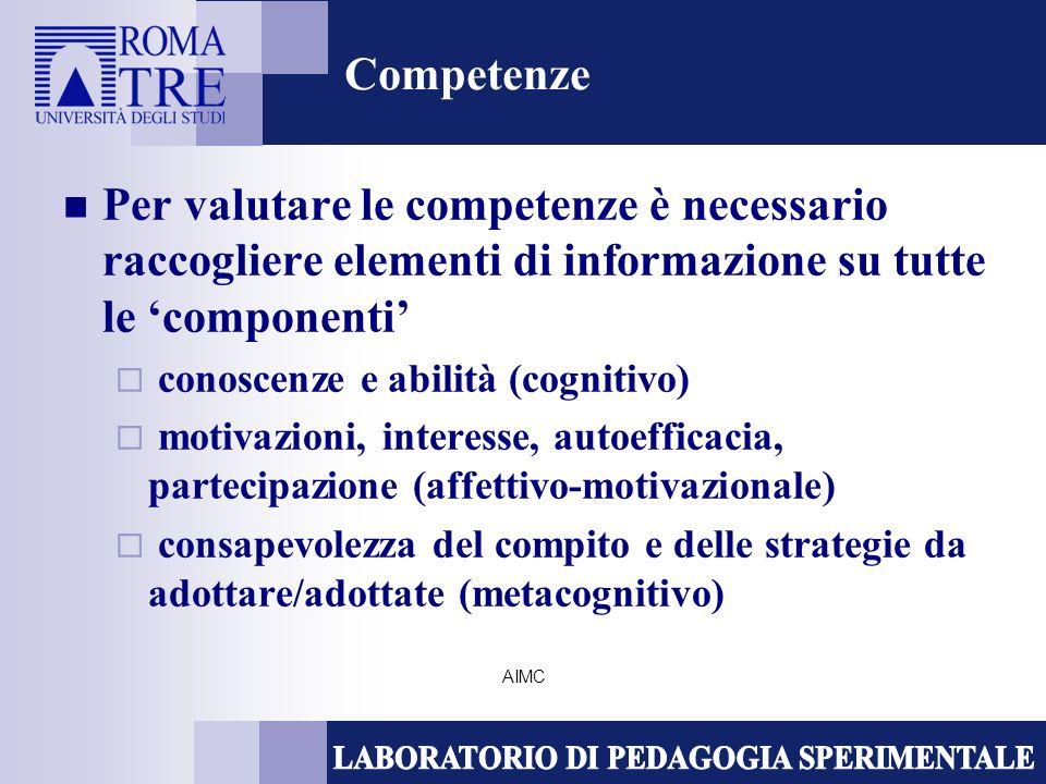 AIMC Competenze Per valutare le competenze è necessario raccogliere elementi di informazione su tutte le componenti conoscenze e abilità (cognitivo) motivazioni, interesse, autoefficacia, partecipazione (affettivo-motivazionale) consapevolezza del compito e delle strategie da adottare/adottate (metacognitivo)