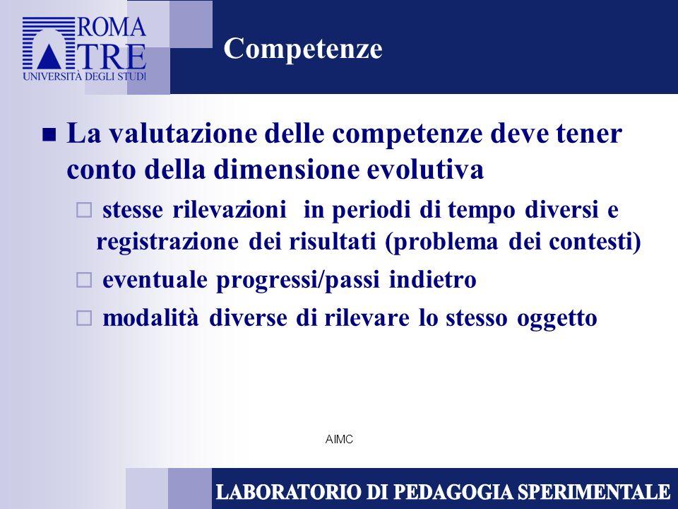 AIMC Competenze La valutazione delle competenze deve tener conto della dimensione evolutiva stesse rilevazioni in periodi di tempo diversi e registrazione dei risultati (problema dei contesti) eventuale progressi/passi indietro modalità diverse di rilevare lo stesso oggetto