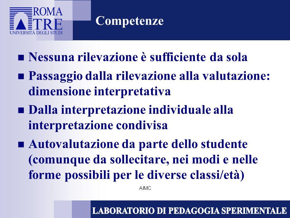 AIMC Competenze Nessuna rilevazione è sufficiente da sola Passaggio dalla rilevazione alla valutazione: dimensione interpretativa Dalla interpretazione individuale alla interpretazione condivisa Autovalutazione da parte dello studente (comunque da sollecitare, nei modi e nelle forme possibili per le diverse classi/età)