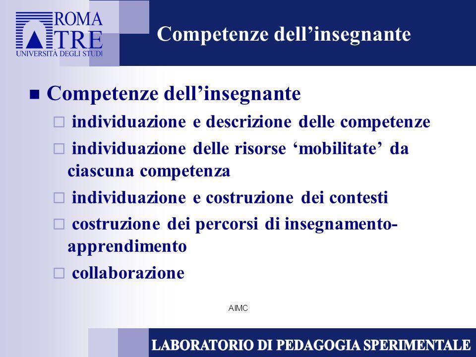 AIMC Competenze dellinsegnante individuazione e descrizione delle competenze individuazione delle risorse mobilitate da ciascuna competenza individuazione e costruzione dei contesti costruzione dei percorsi di insegnamento- apprendimento collaborazione
