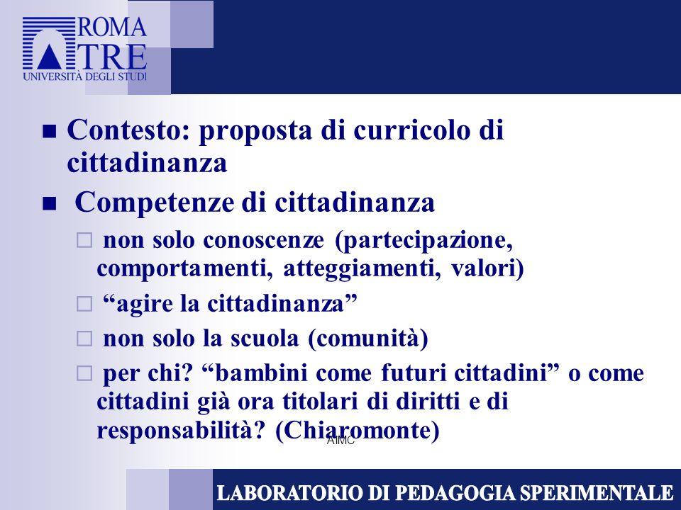 AIMC Contesto: proposta di curricolo di cittadinanza Competenze di cittadinanza non solo conoscenze (partecipazione, comportamenti, atteggiamenti, valori) agire la cittadinanza non solo la scuola (comunità) per chi.