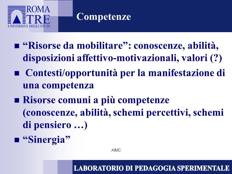 AIMC Competenze Risorse da mobilitare: conoscenze, abilità, disposizioni affettivo-motivazionali, valori (?) Contesti/opportunità per la manifestazion