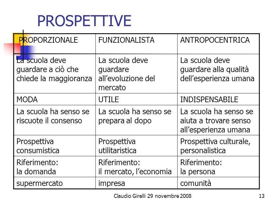 Claudio Girelli 29 novembre 200813 PROSPETTIVE PROPORZIONALEFUNZIONALISTAANTROPOCENTRICA La scuola deve guardare a ciò che chiede la maggioranza La sc