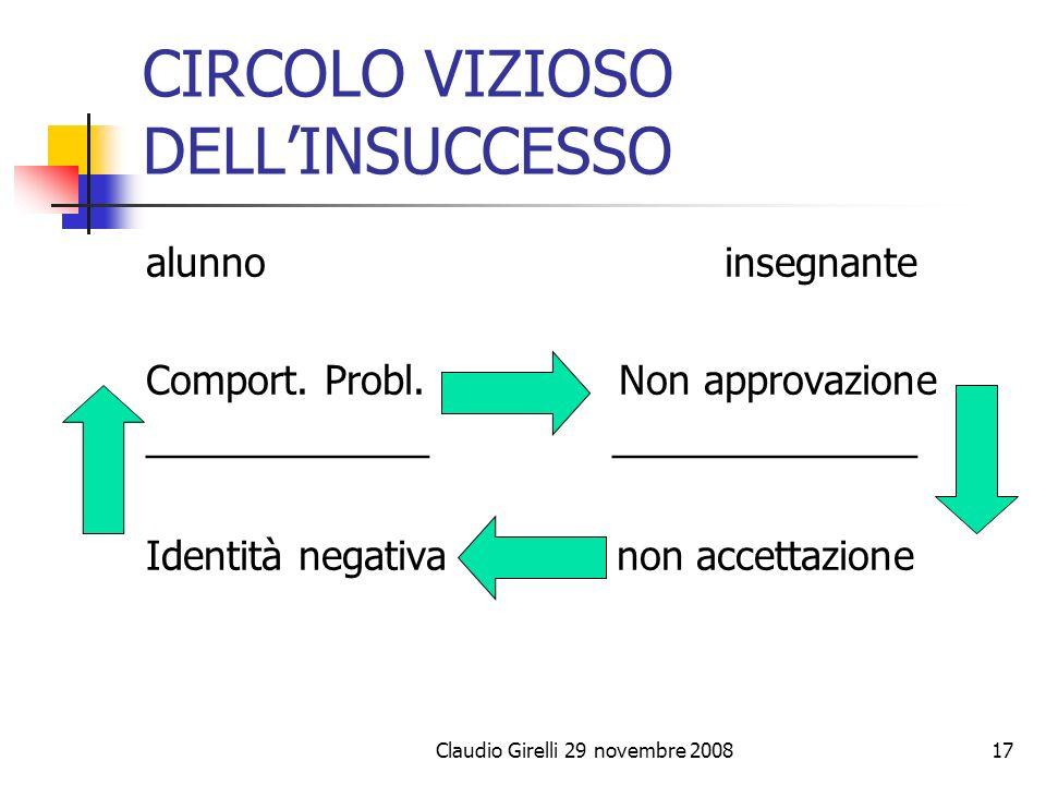 Claudio Girelli 29 novembre 200817 CIRCOLO VIZIOSO DELLINSUCCESSO alunno insegnante Comport. Probl. Non approvazione _____________ ______________ Iden